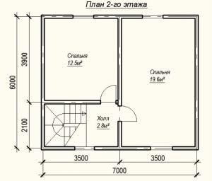 Планировка дома из бруса 6х7 с крытой верандой 2 этаж