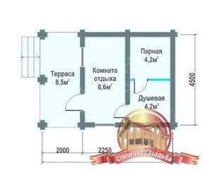 Удачная планировка внутреннего пространства небольшой бани