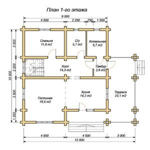 План 1 этажа дома из бревна 9х10