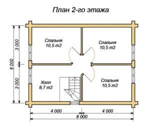 План 2 этажа проекта дома из оцилиндрованного бревна 7х8 с эркером и крыльцом