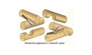 Схематичное изображение выделки древесины для соединения